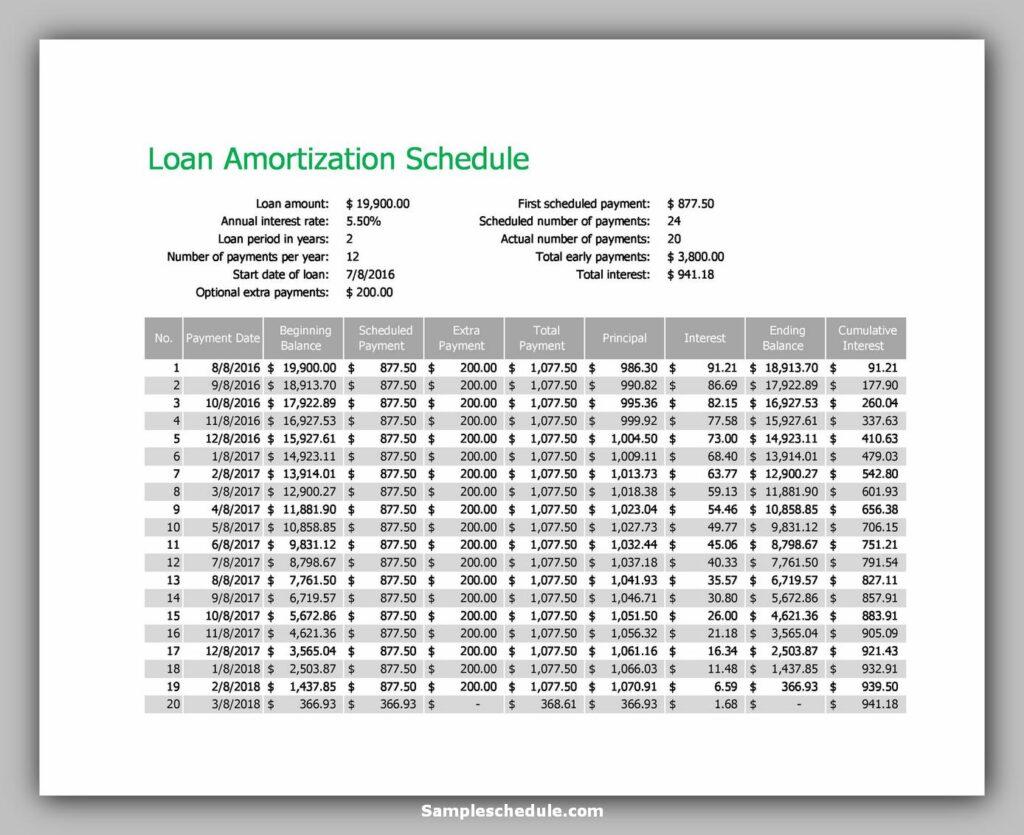 Loan Amortization Schedule 08