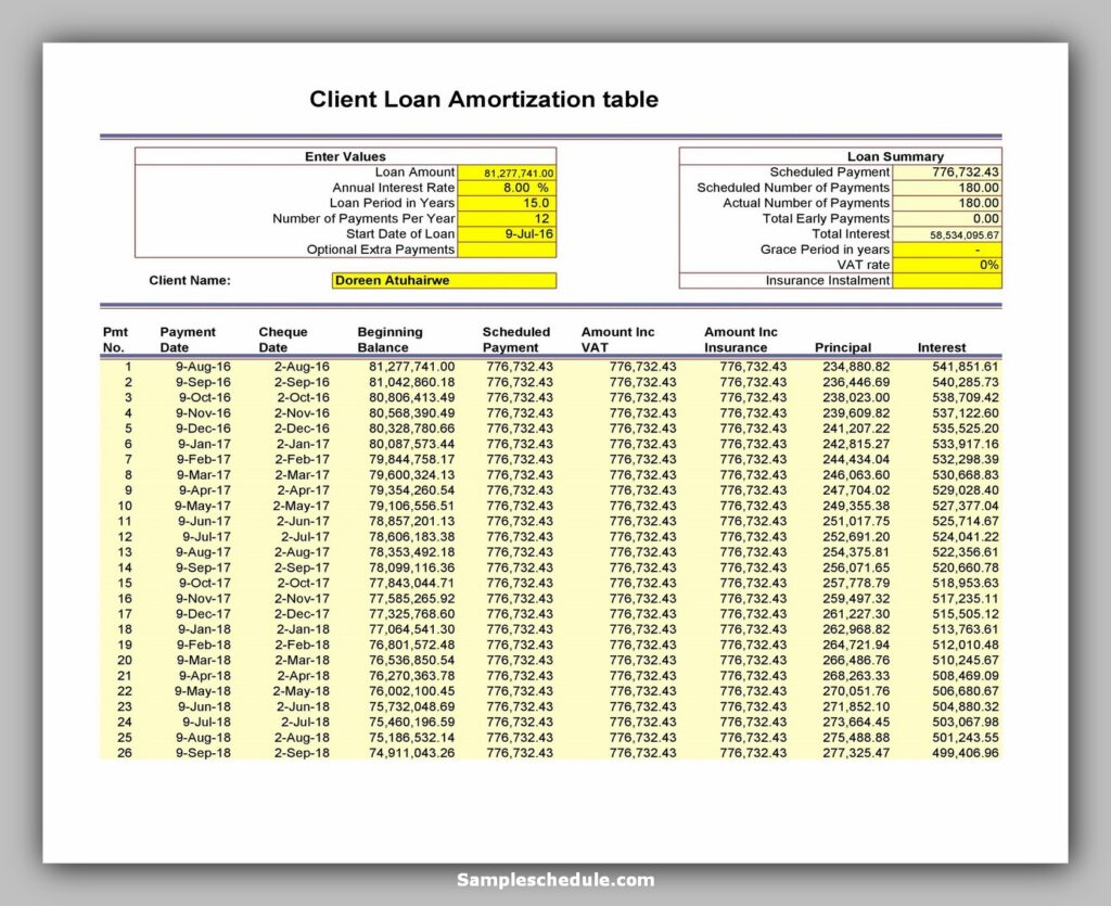 Loan Amortization Schedule 21