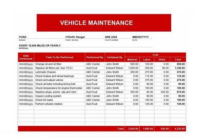 Vehicle maintenance schedule featured